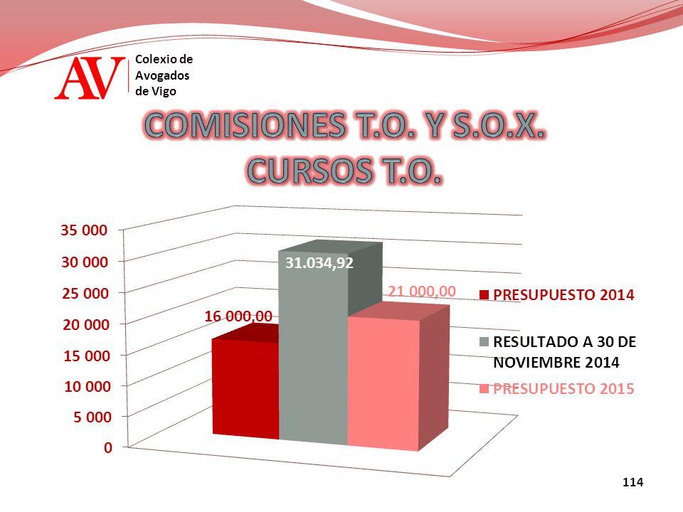 AV Colexio de Avogados de Vigo 114
