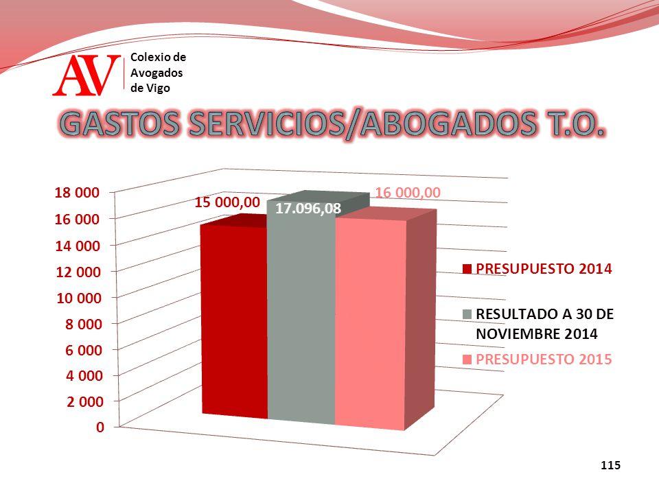 AV Colexio de Avogados de Vigo 115