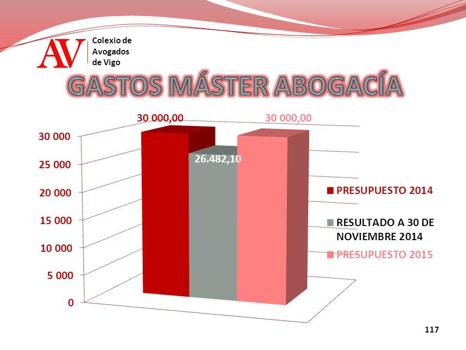 AV Colexio de Avogados de Vigo 117