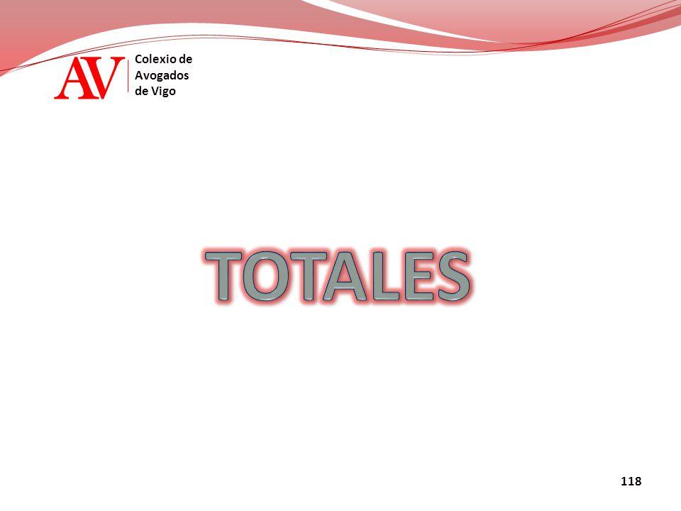 AV Colexio de Avogados de Vigo 118