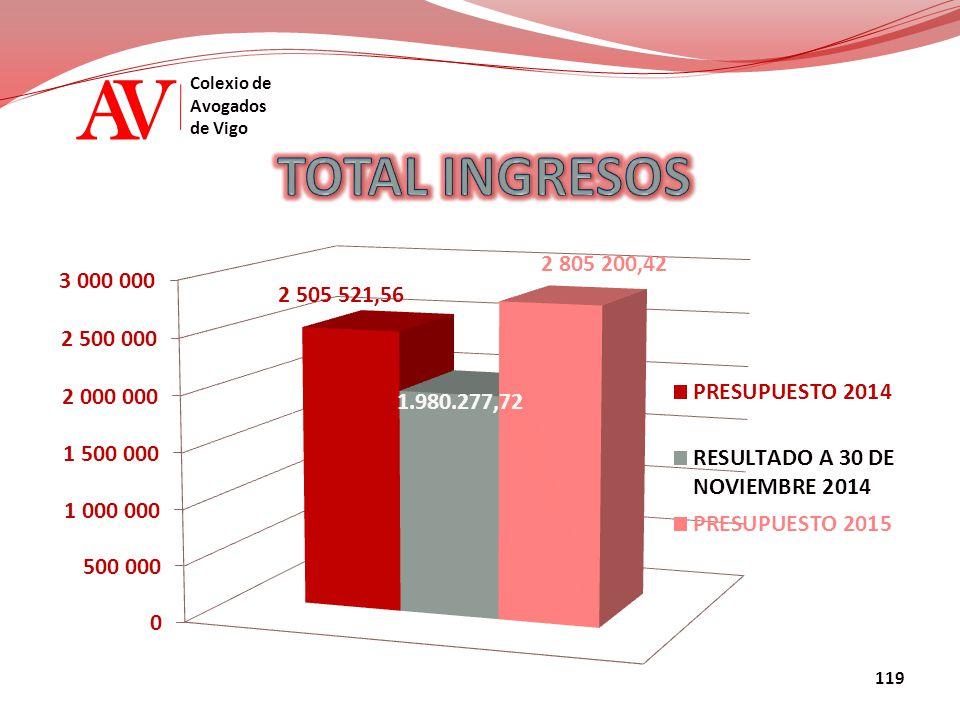AV Colexio de Avogados de Vigo 119