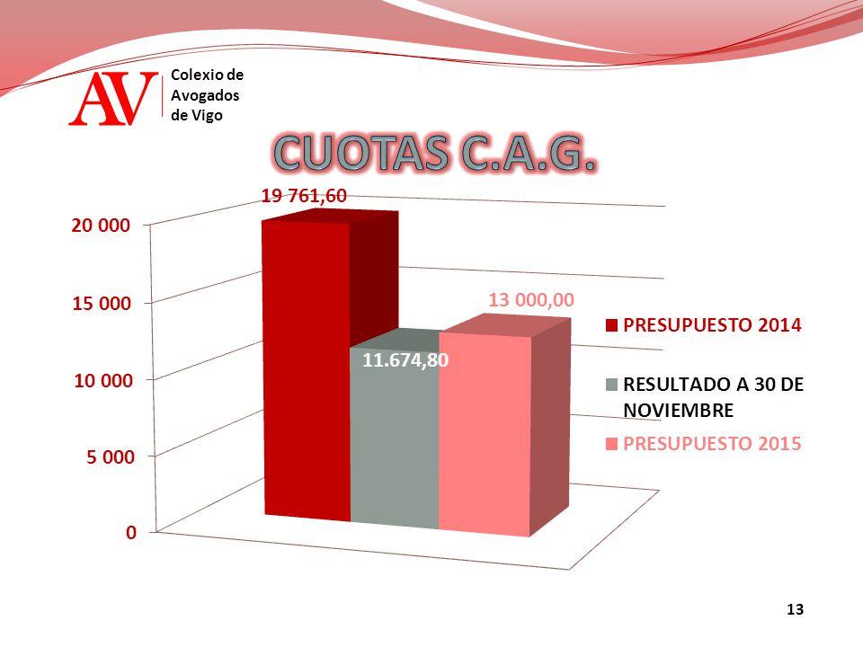 AV Colexio de Avogados de Vigo 13