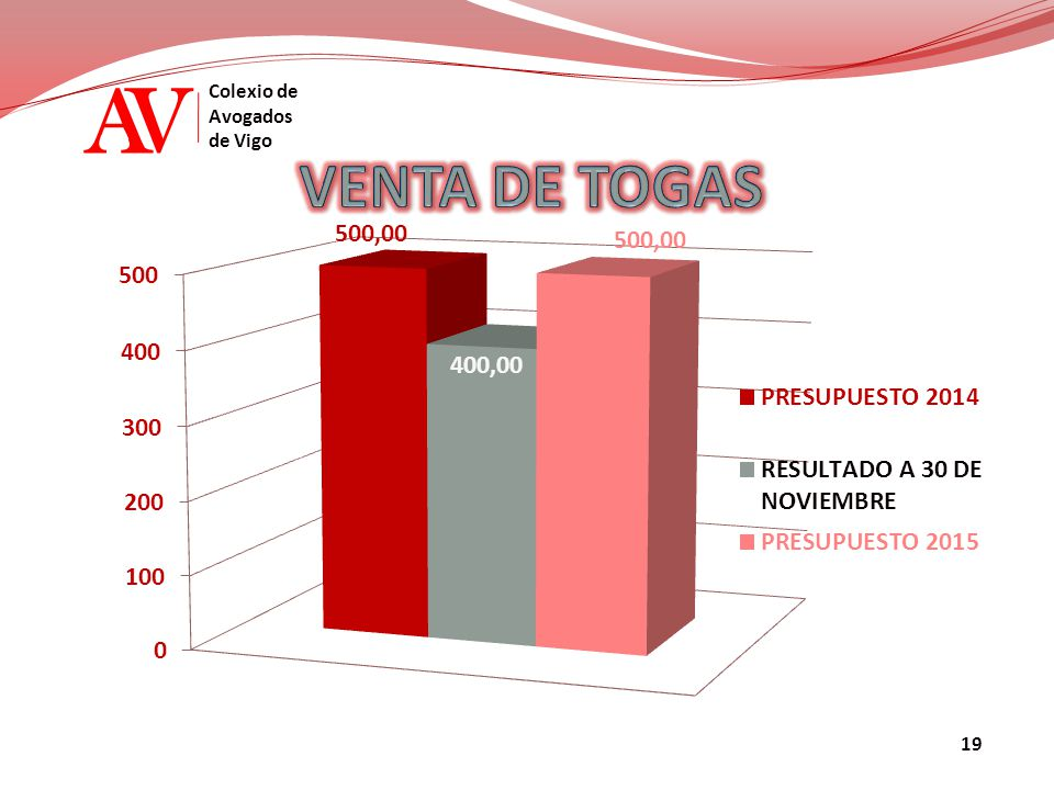 AV Colexio de Avogados de Vigo 19
