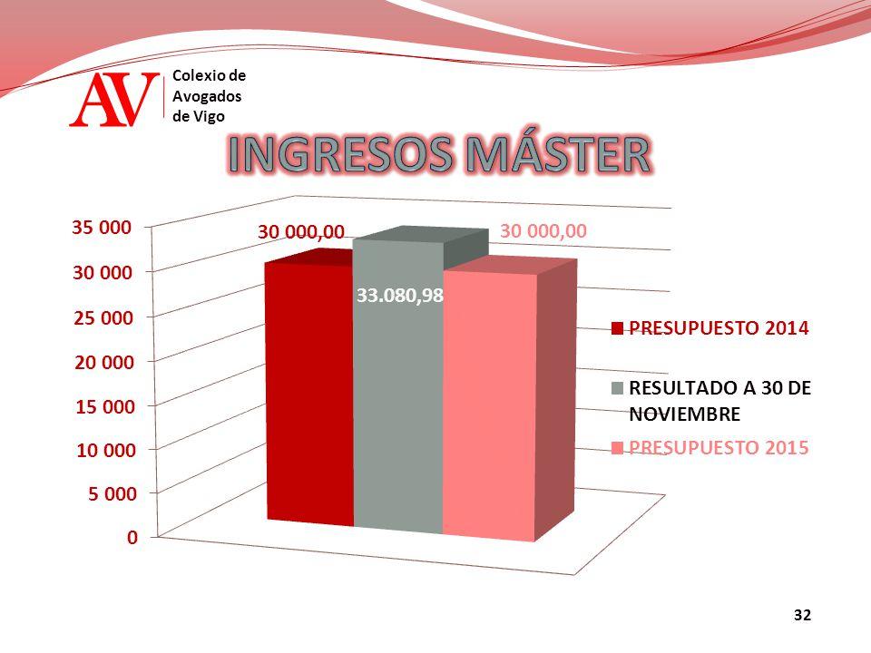 AV Colexio de Avogados de Vigo 32