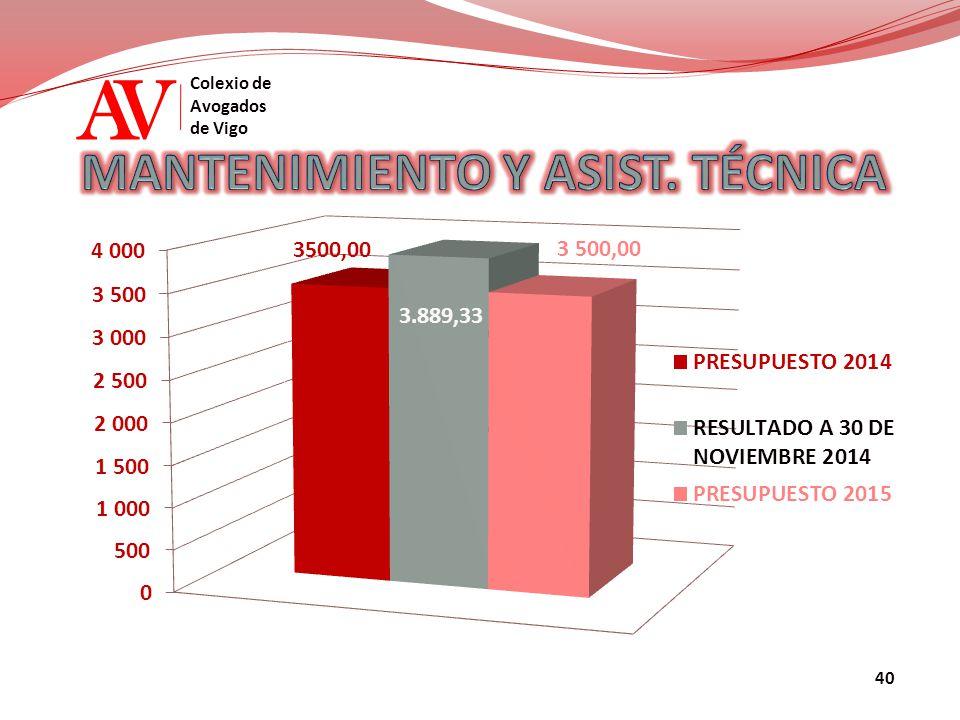 AV Colexio de Avogados de Vigo 40