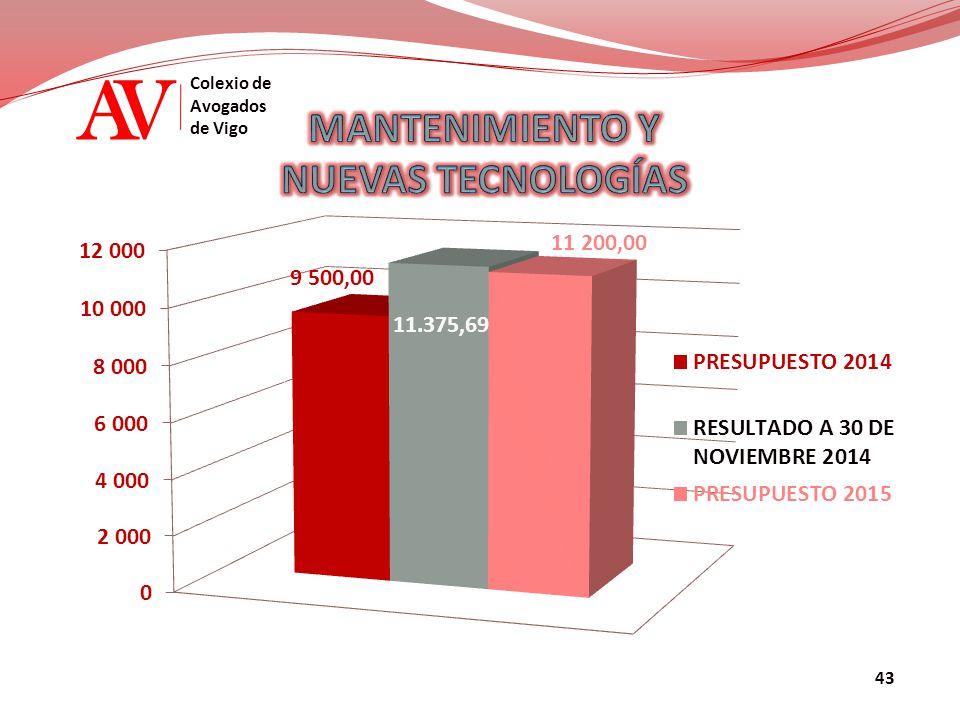 AV Colexio de Avogados de Vigo 43