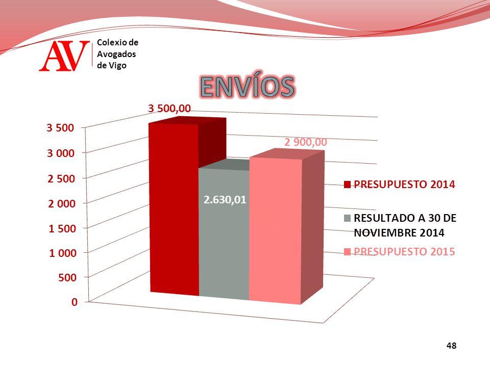 AV Colexio de Avogados de Vigo 48