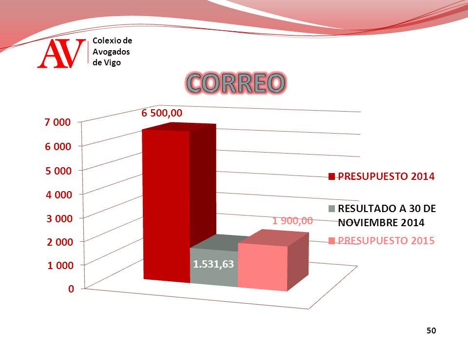 AV Colexio de Avogados de Vigo 50