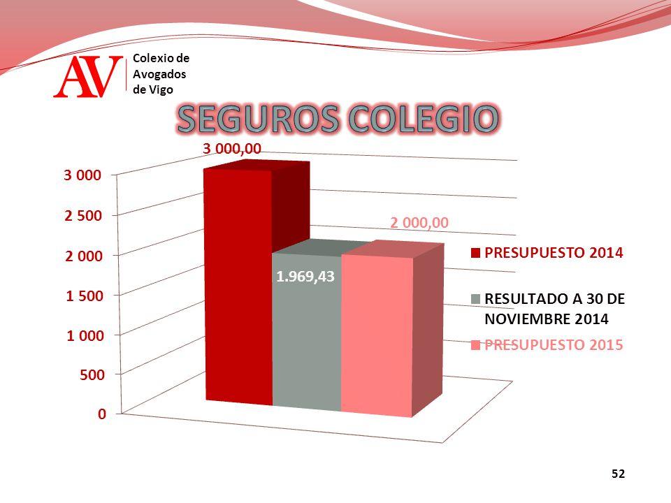 AV Colexio de Avogados de Vigo 52