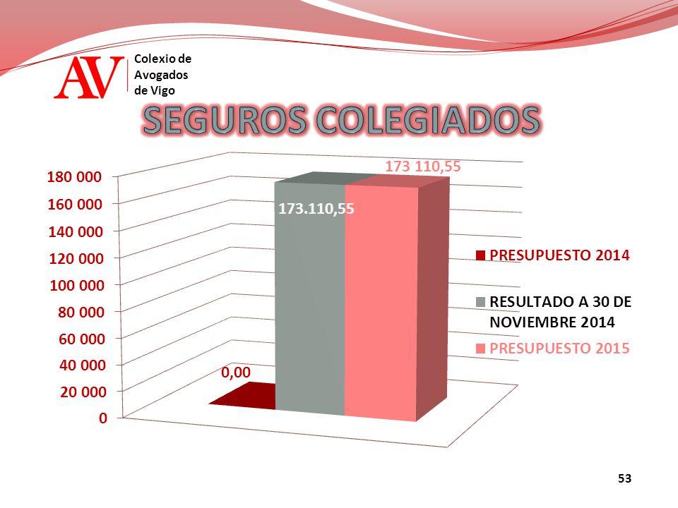 AV Colexio de Avogados de Vigo 53