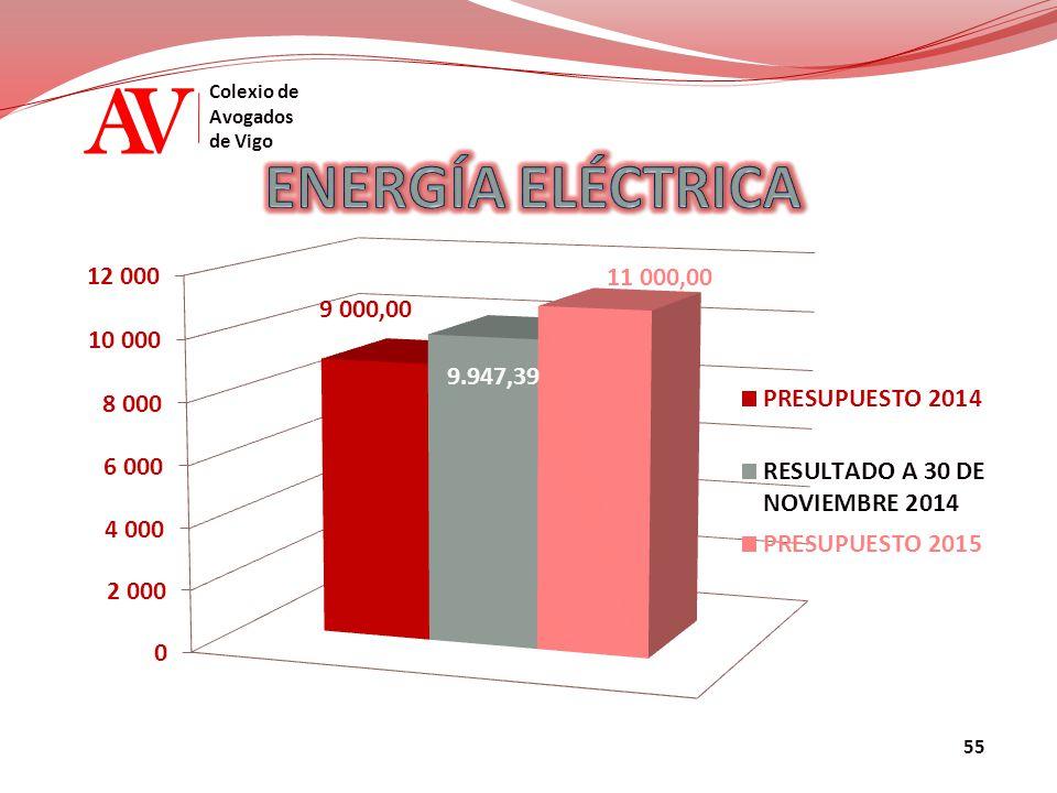 AV Colexio de Avogados de Vigo 55