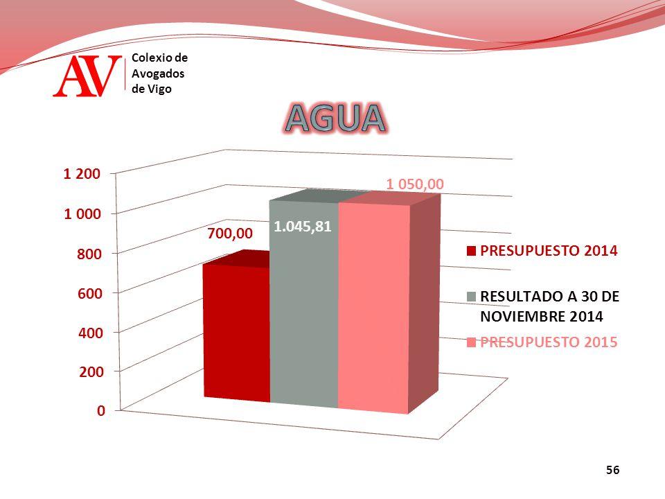 AV Colexio de Avogados de Vigo 56