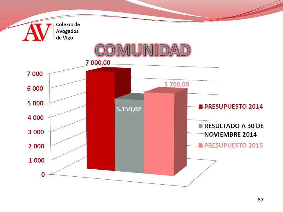AV Colexio de Avogados de Vigo 57