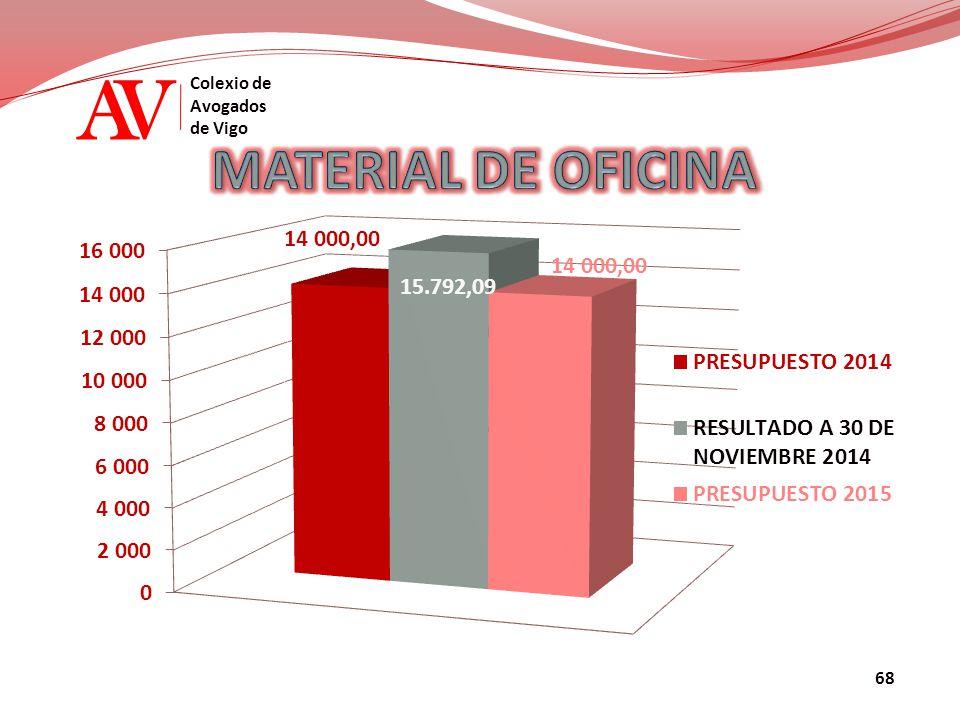 AV Colexio de Avogados de Vigo 68