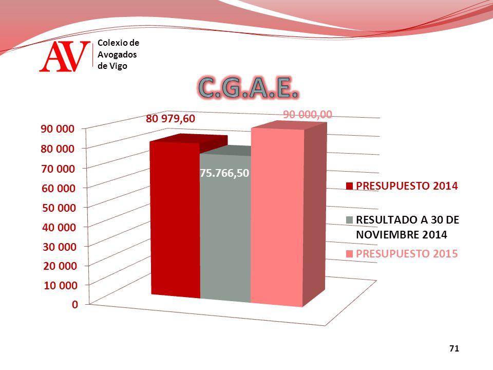 AV Colexio de Avogados de Vigo 71