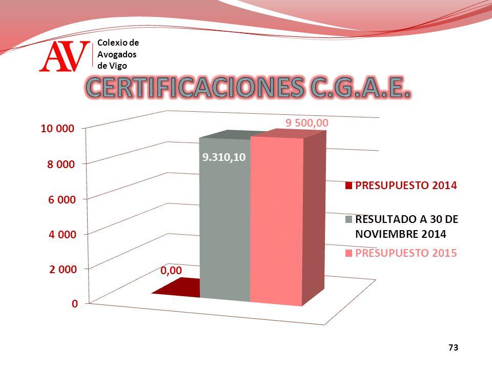 AV Colexio de Avogados de Vigo 73