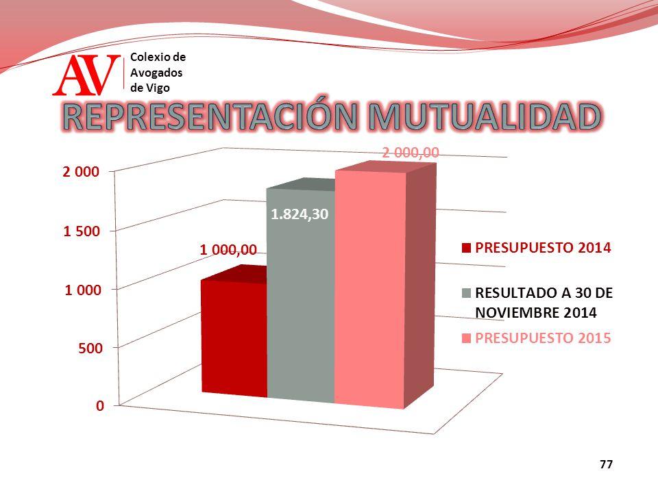 AV Colexio de Avogados de Vigo 77