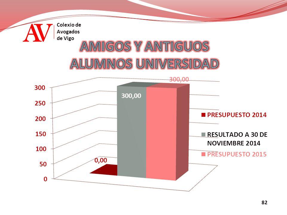 AV Colexio de Avogados de Vigo 82