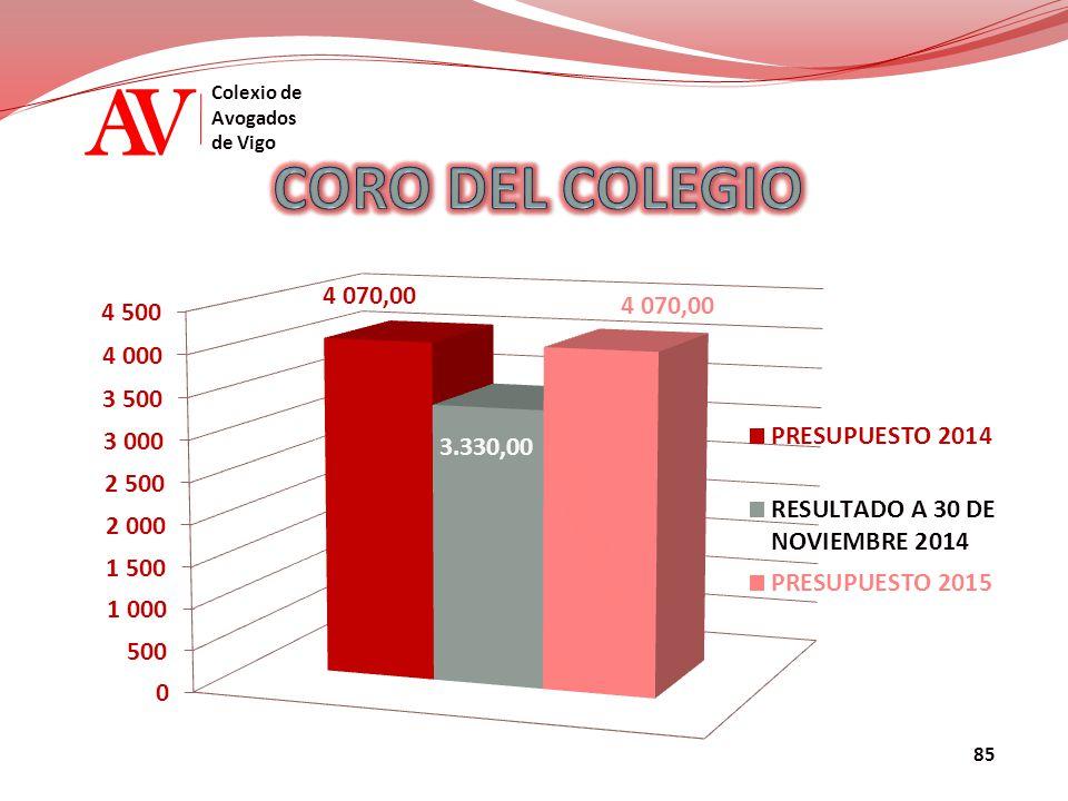 AV Colexio de Avogados de Vigo 85
