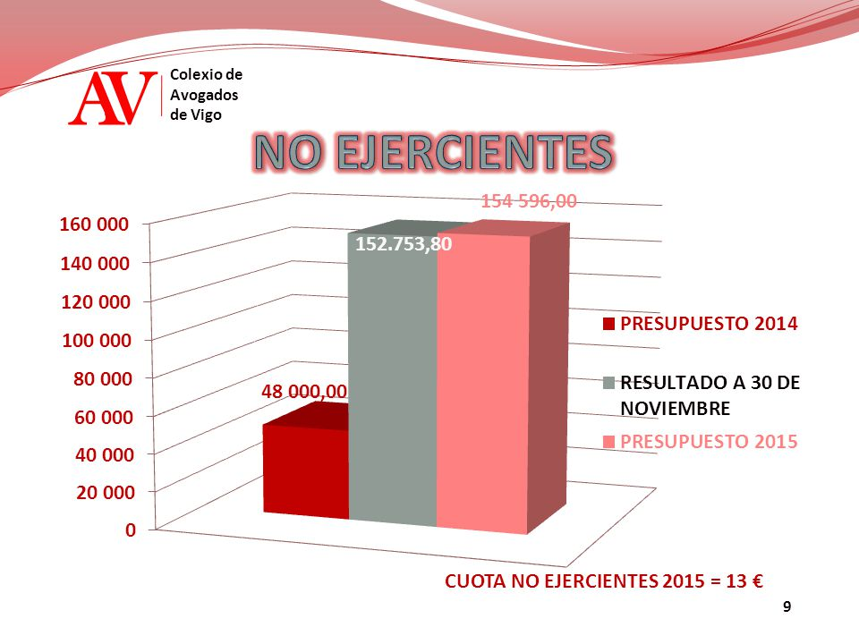 AV Colexio de Avogados de Vigo 20 3.165,00