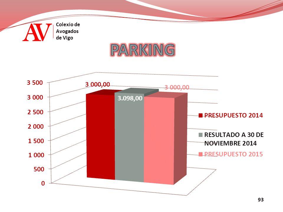 AV Colexio de Avogados de Vigo 93
