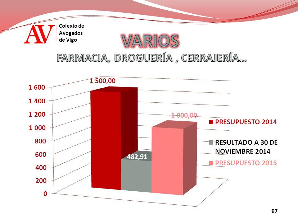 AV Colexio de Avogados de Vigo 97