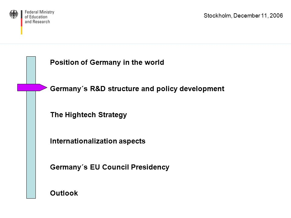 Stockholm, December 11, 2006 Position of Germany in the world Germany´s R&D structure and policy development The Hightech Strategy Internationalizatio