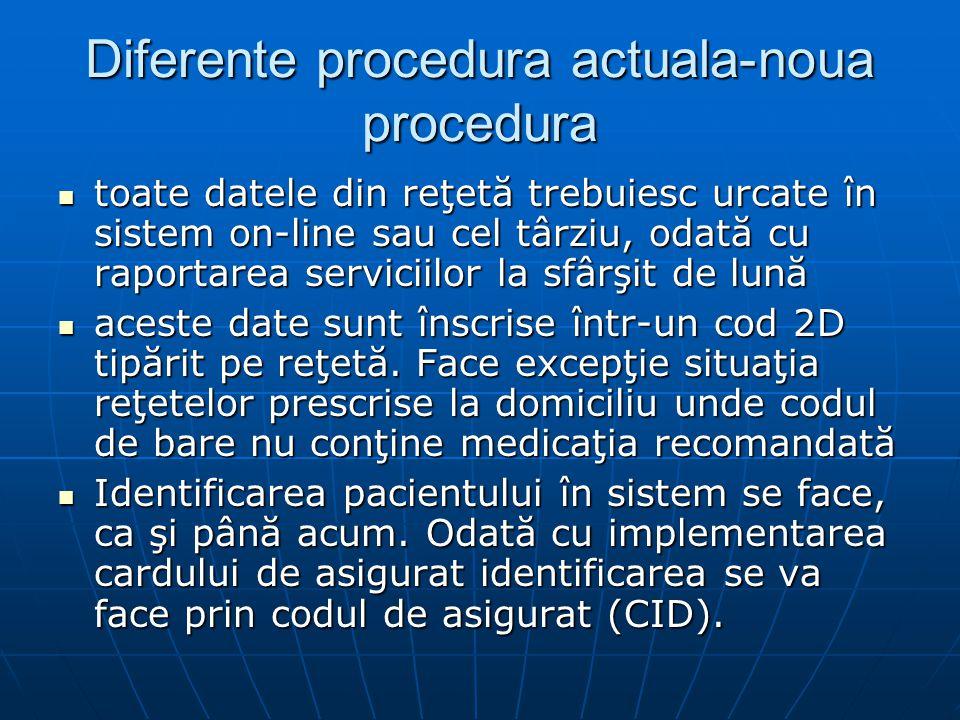 Diferente procedura actuala-noua procedura toate datele din reţetă trebuiesc urcate în sistem on-line sau cel târziu, odată cu raportarea serviciilor la sfârşit de lună toate datele din reţetă trebuiesc urcate în sistem on-line sau cel târziu, odată cu raportarea serviciilor la sfârşit de lună aceste date sunt înscrise într-un cod 2D tipărit pe reţetă.