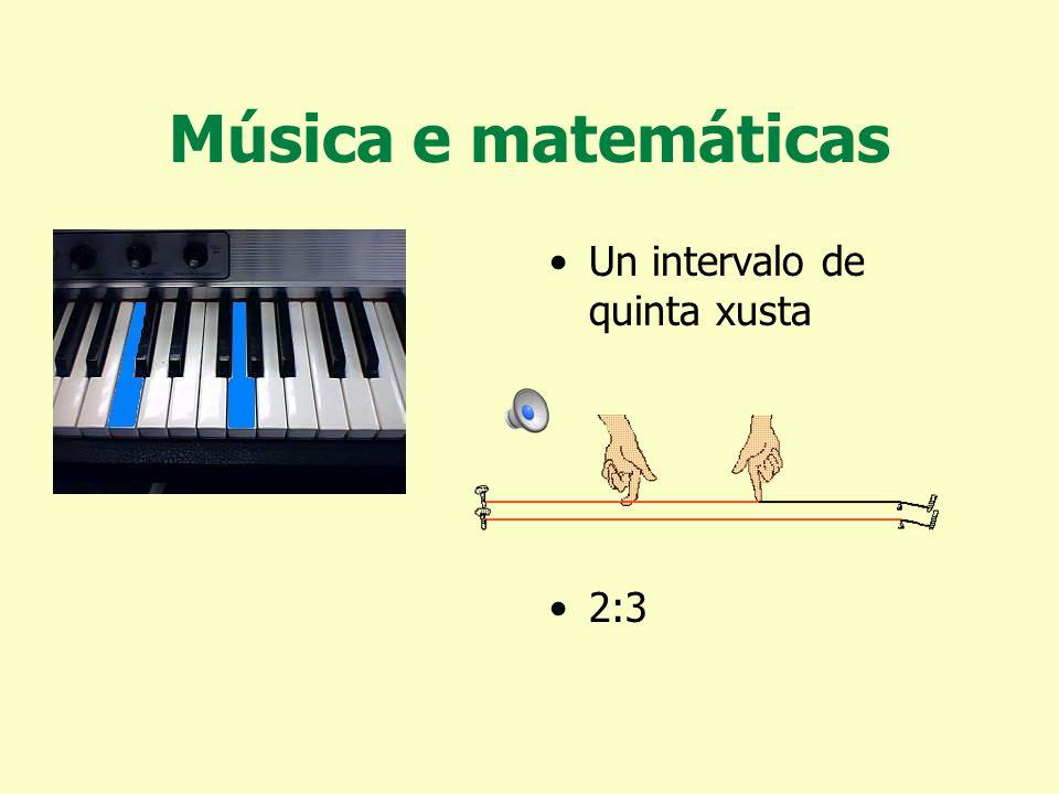 Música e matemáticas Pitágoras (582 adC - 507 adC), a primeira escala musical Unha octava: 1:2