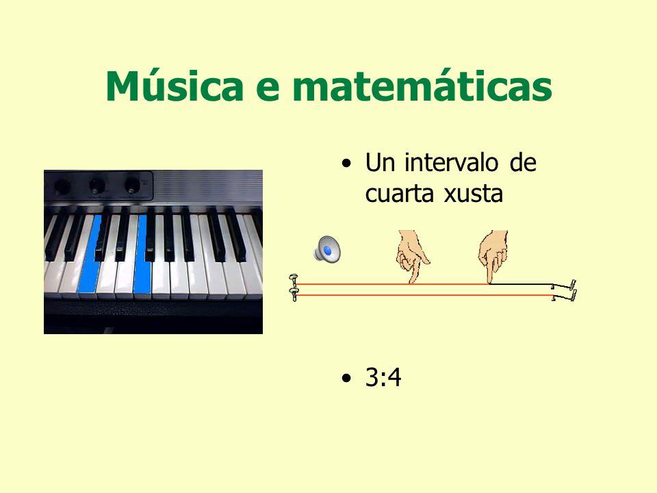 Música e matemáticas Un intervalo de quinta xusta 2:3