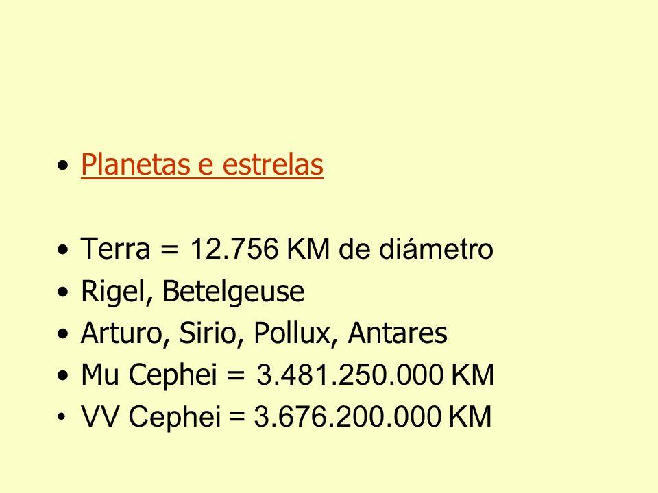 A harmonía das esferas Ptolomeo Certas notas musicais corresponden a planetas, as distancias entre estes e os seus movementos.