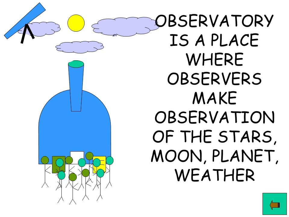 OBSERVATORY IS A PLACE WHERE OBSERVERS MAKE OBSERVATION OF THE STARS, MOON, PLANET, WEATHER