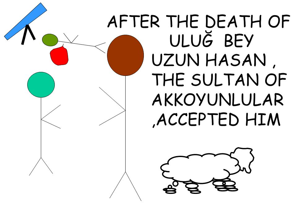 AFTER THE DEATH OF UZUN HASAN, THE SULTAN OF AKKOYUNLULAR,ACCEPTED HIM ULUĞ BEY