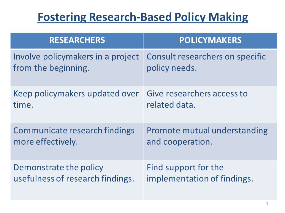 Fostering Research-Based Policy Making RESEARCHERSPOLICYMAKERS Involve policymakers in a project from the beginning.