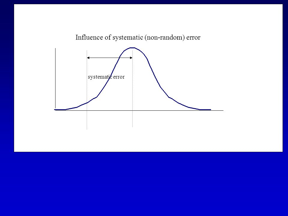 Influence of systematic (non-random) error systematic error