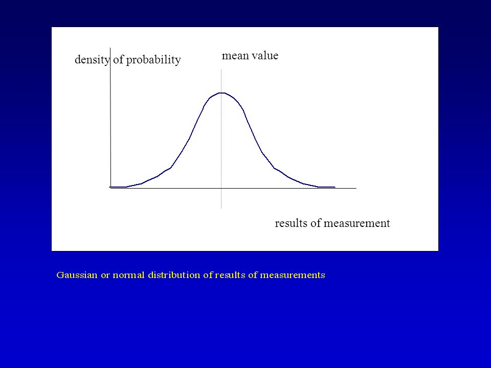 results of measurement density of probability mean value