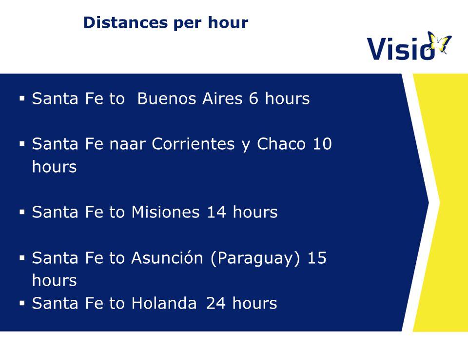23 april 2015 Distances per hour  Santa Fe to Buenos Aires 6 hours  Santa Fe naar Corrientes y Chaco 10 hours  Santa Fe to Misiones 14 hours  Santa Fe to Asunción (Paraguay) 15 hours  Santa Fe to Holanda24 hours