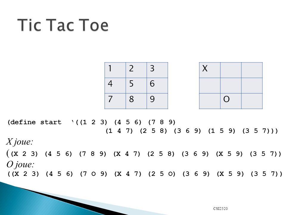 CSI2520 (define start '((1 2 3) (4 5 6) (7 8 9) (1 4 7) (2 5 8) (3 6 9) (1 5 9) (3 5 7))) X joue: ( (X 2 3) (4 5 6) (7 8 9) (X 4 7) (2 5 8) (3 6 9) (X 5 9) (3 5 7)) O joue: ((X 2 3) (4 5 6) (7 O 9) (X 4 7) (2 5 O) (3 6 9) (X 5 9) (3 5 7)) 123 456 789 X O