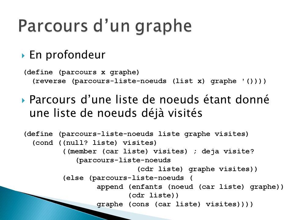  En profondeur  Parcours d'une liste de noeuds étant donné une liste de noeuds déjà visités (define (parcours x graphe) (reverse (parcours-liste-noeuds (list x) graphe ()))) (define (parcours-liste-noeuds liste graphe visites) (cond ((null.