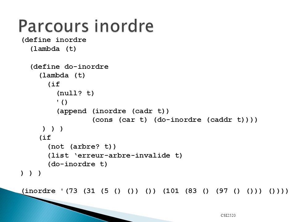 CSI2520 (define inordre (lambda (t) (define do-inordre (lambda (t) (if (null.