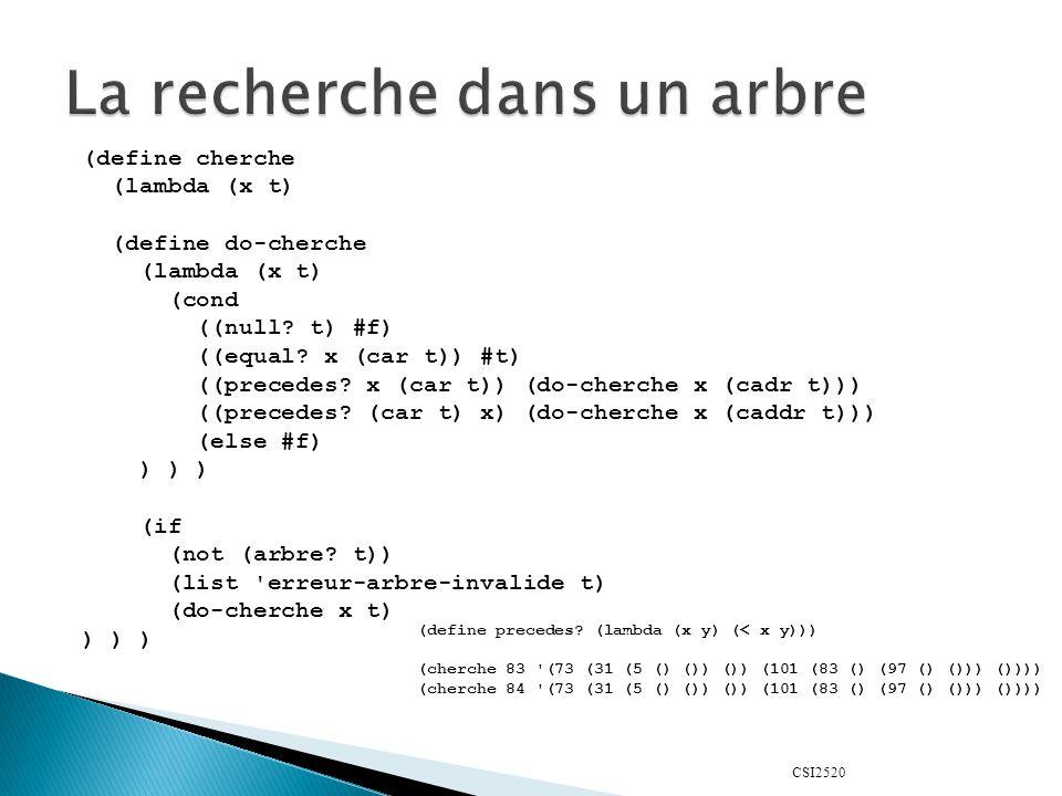 CSI2520 (define cherche (lambda (x t) (define do-cherche (lambda (x t) (cond ((null.