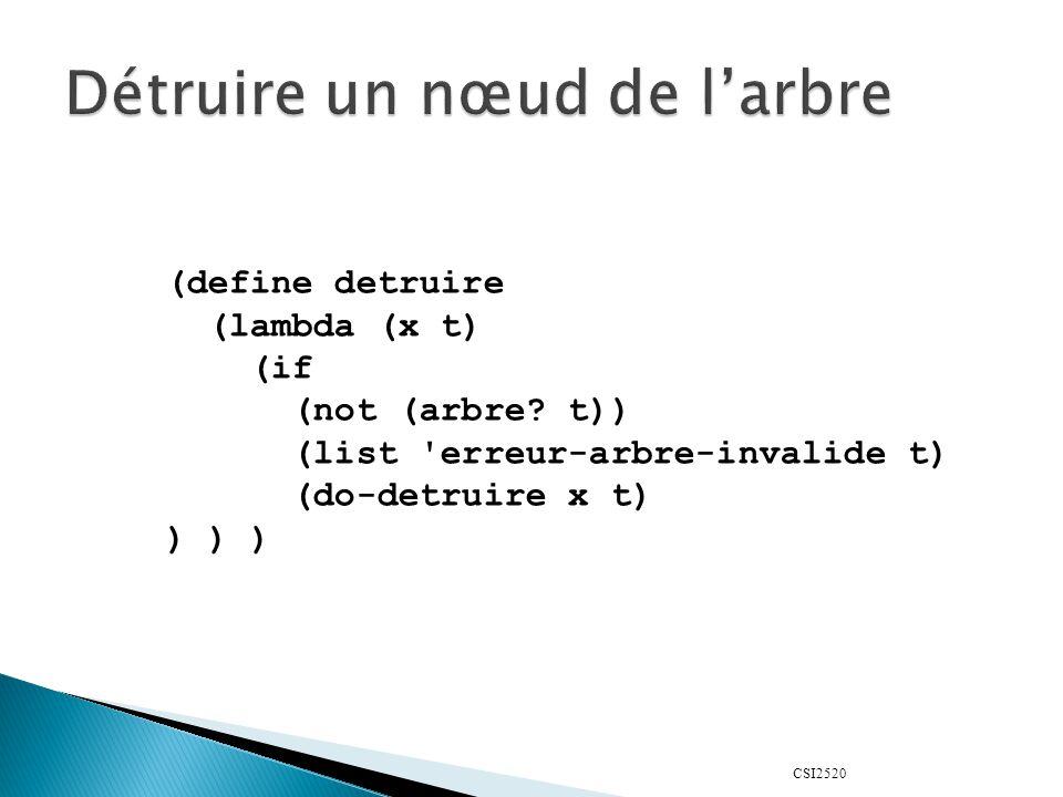 CSI2520 (define detruire (lambda (x t) (if (not (arbre? t)) (list 'erreur-arbre-invalide t) (do-detruire x t) ) ) )