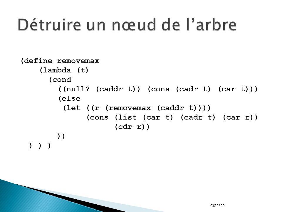 CSI2520 (define removemax (lambda (t) (cond ((null.