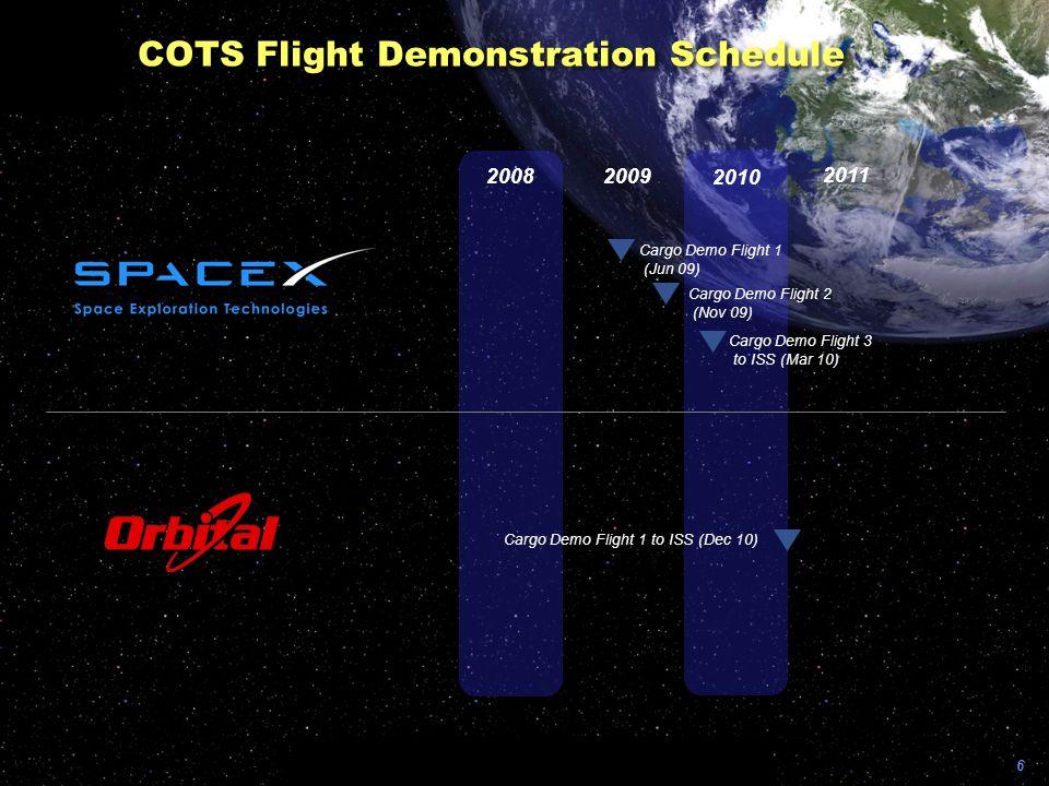 6 COTS Flight Demonstration Schedule Cargo Demo Flight 3 to ISS (Mar 10) Cargo Demo Flight 1 (Jun 09) Cargo Demo Flight 1 to ISS (Dec 10) 2008 2009 20
