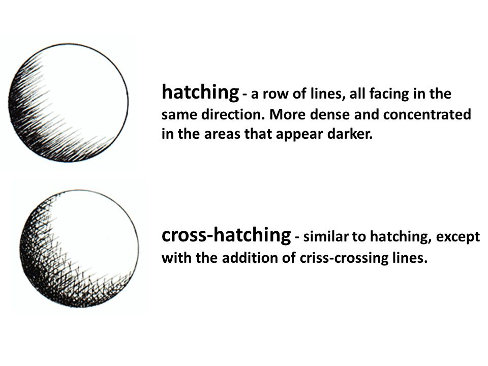 hatching - a row of lines, all facing in the same direction.