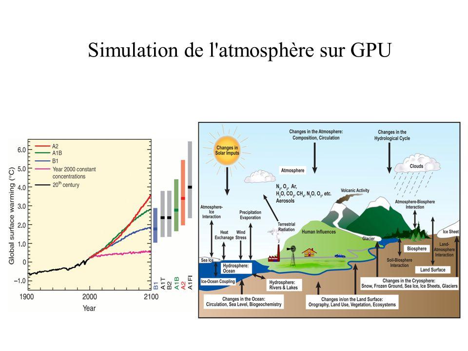 Simulation de l atmosphère sur GPU