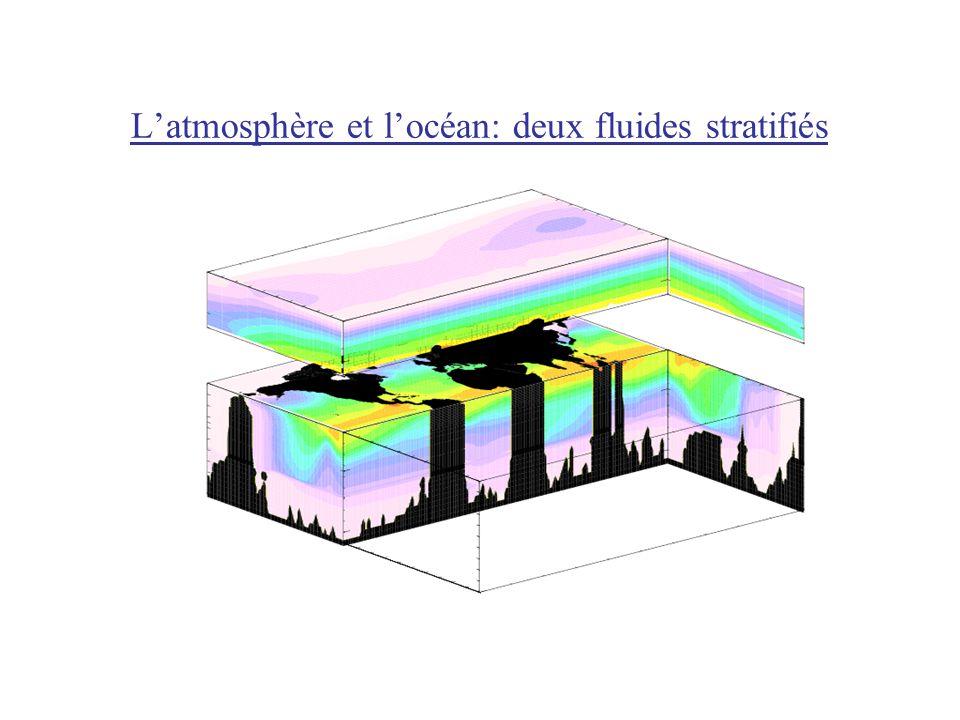 L'atmosphère et l'océan: deux fluides stratifiés