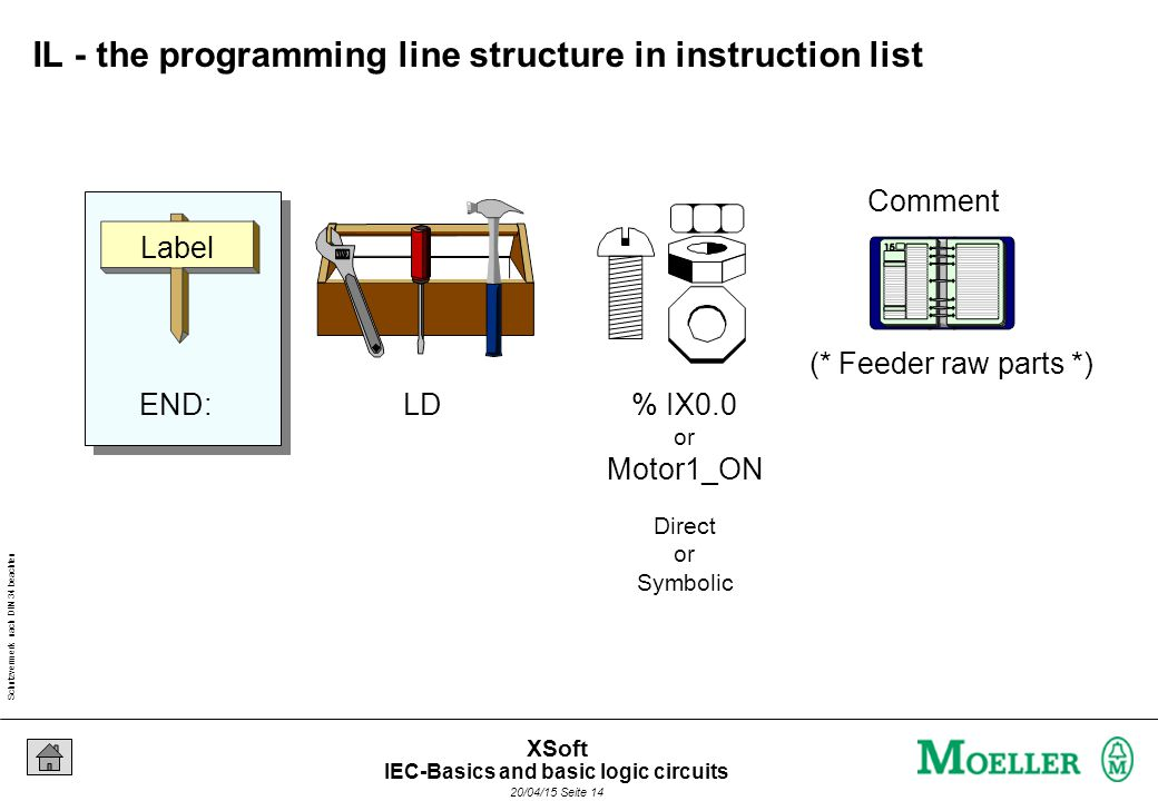 Schutzvermerk nach DIN 34 beachten 20/04/15 Seite 14 XSoft Label END:LD% IX0.0 or Motor1_ON Comment (* Feeder raw parts *) Direct or Symbolic IL - the programming line structure in instruction list IEC-Basics and basic logic circuits