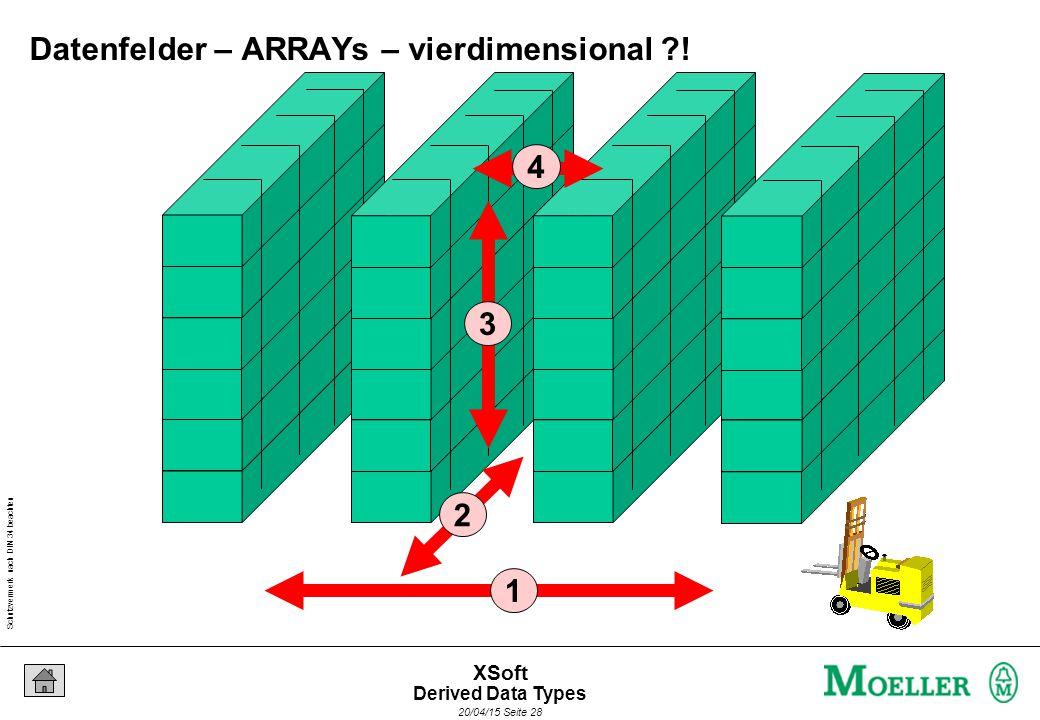 Schutzvermerk nach DIN 34 beachten 20/04/15 Seite 28 XSoft 1 2 3 4 Datenfelder – ARRAYs – vierdimensional ?.