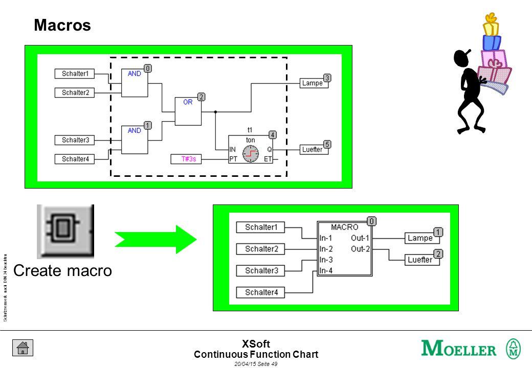 Schutzvermerk nach DIN 34 beachten 20/04/15 Seite 49 XSoft Macros Create macro Continuous Function Chart